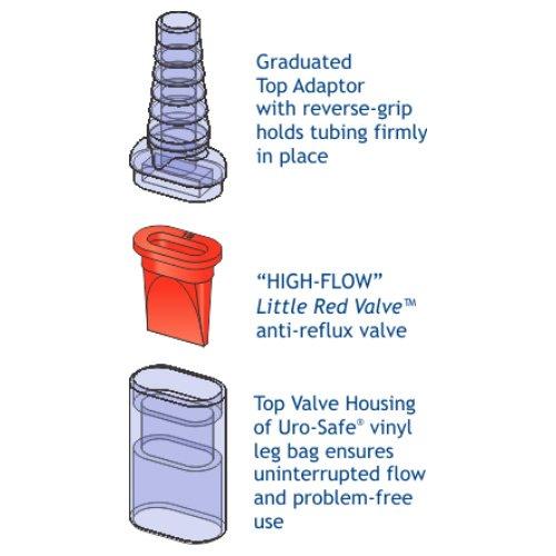 vinyl-urinary-leg-bag-top-valve-housing-assembly